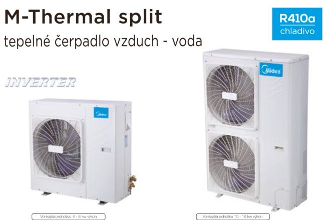 Midea M Thermal KJ