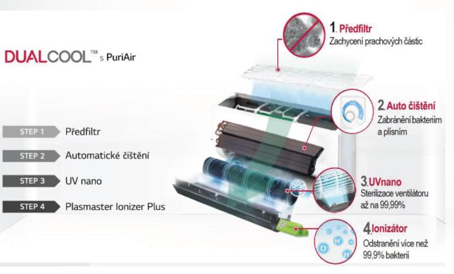 UV Nano Filter 1